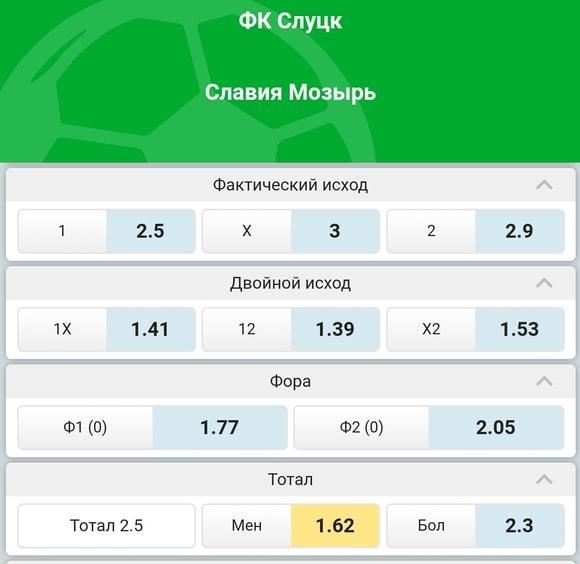 Прогноз на матч Слуцк – Славия Мозырь: сколько голов забьют команды?